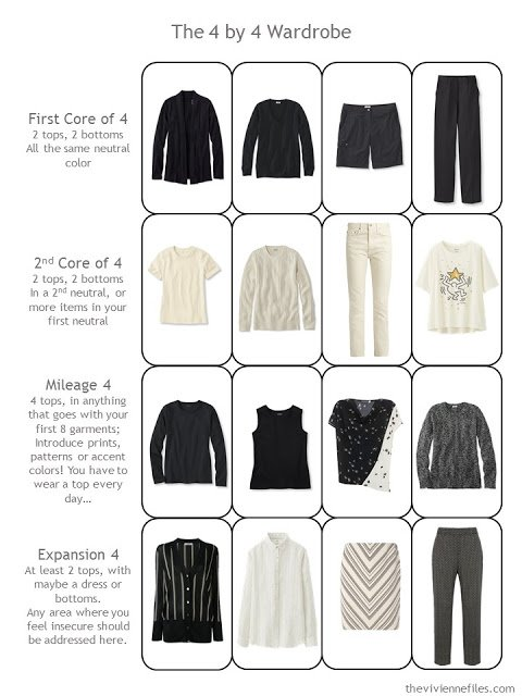 a Four by Four Wardrobe in black and ivory