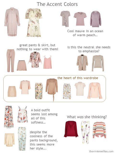 Analyzing the accent colors in a wardrobe