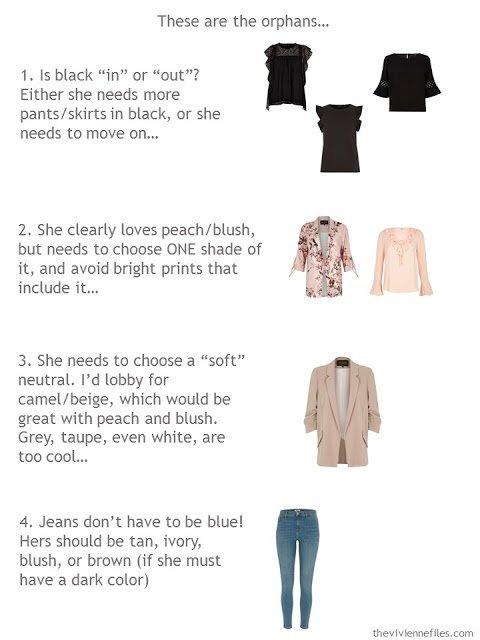 How to analyze wardrobe orphans
