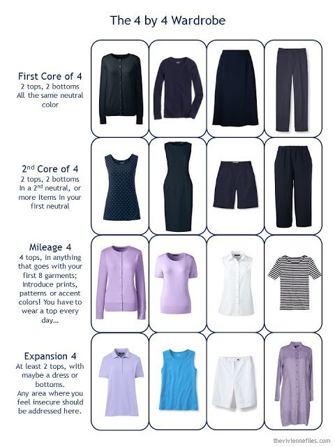 a warm-weather 4 by 4 Wardrobe in navy, purple, blue and white