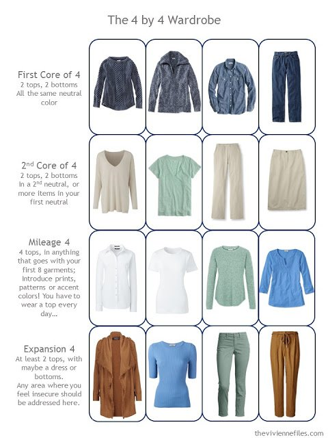 a 4 by 4 Wardrobe in denim, khaki, and white with accents of cognac brown, sky blue and soft green