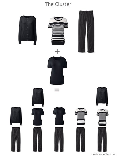 a wardrobe Cluster in black and white, with the total number of outfits shown