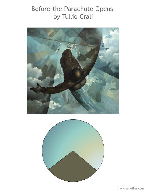 Before the Parachute Opens by Tullio Crali with color scheme of olive and shades of teal to aqua