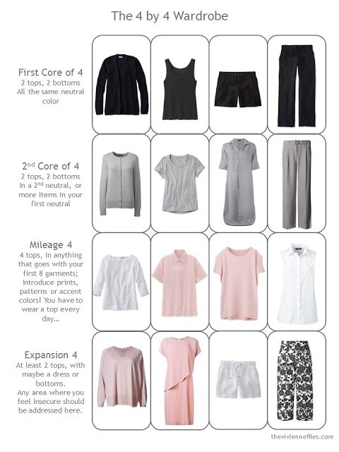 a warm weather 4 by 4 Travel Capsule Wardrobe in black, grey, pink and white