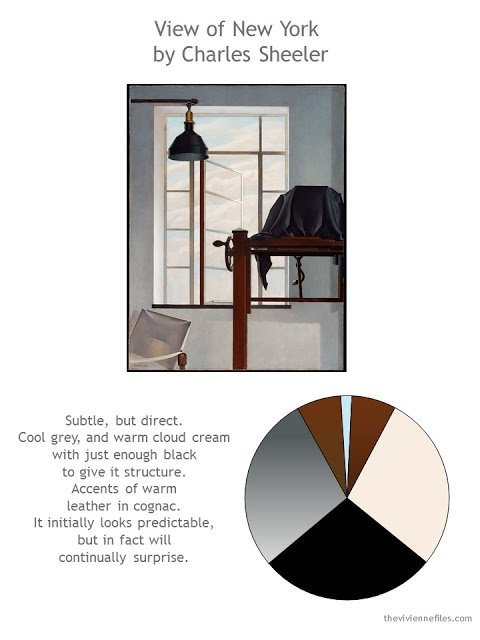 View of New York by Charles Sheeler with style guidelines and color palette