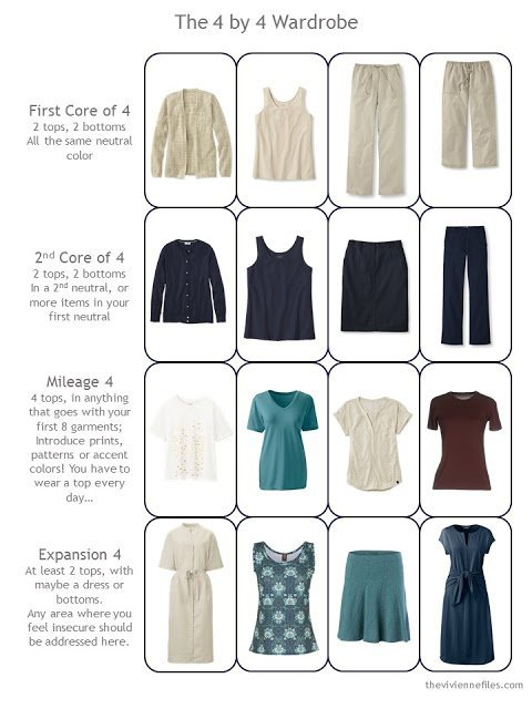 a 4 by 4 Wardrobe for warm weather, in beige, navy and teal with brown leather accents