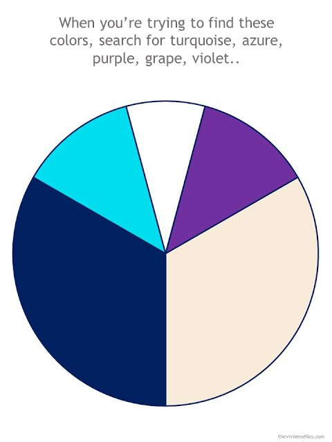travel capsule wardrobe color wheel in navy, beige, turquoise, white and purple