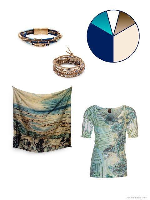multicolored additions to a capsule wardrobe in denim and khaki