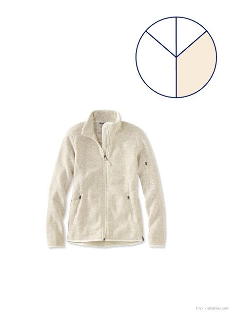 adding a beige fleece jacket to a summer travel capsule wardrobe
