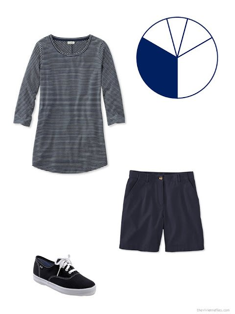 navy and white additions to a travel capsule wardrobe based in navy and beige