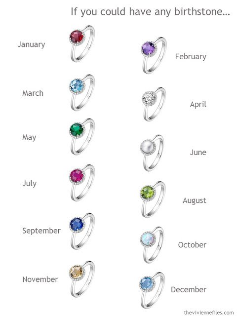 Choosing your favorite birthstone