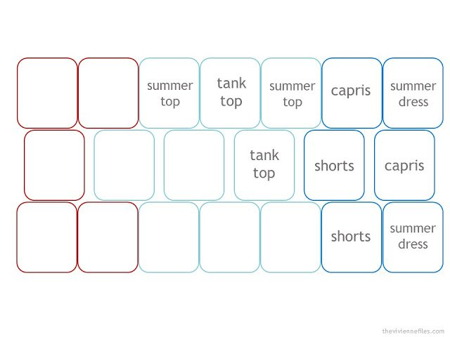 template for a 19-piece warm-weather wardrobe
