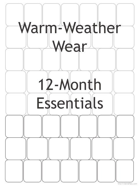 arranging a wardrobe diagram by season, starting with warmer weather