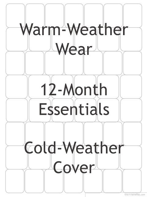 arranging a wardrobe diagram by season, finishing with colder weather