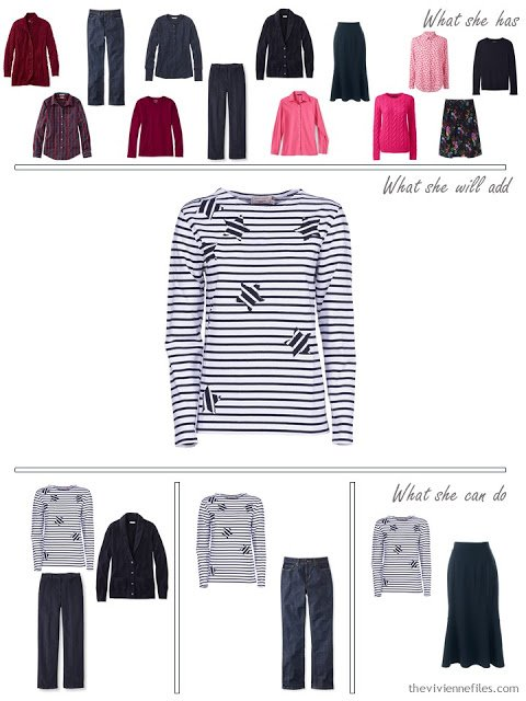 adding a navy star motif tee shirt to a capsule wardrobe in red and navy, for cool weather