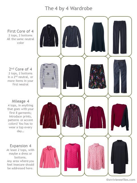 a 4 by 4 wardrobe in navy, burgundy and hot pink for cool weather