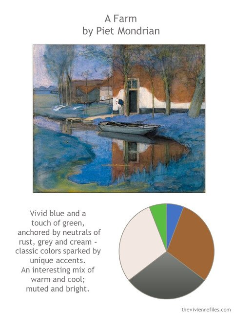 A Farm by Piet Mondrian with style guidelines and color palette