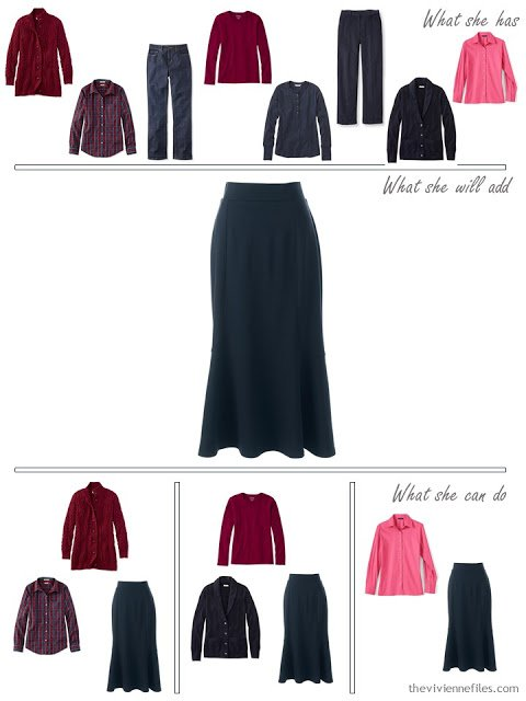 adding a navy skirt to a capsule wardrobe in red and navy, for cool weather