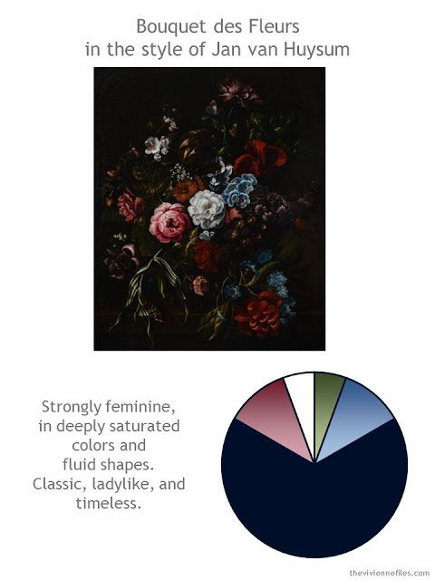 Bouquet des Fleurs in the style of Jan van Huysum with style guidelines and expanded color palette