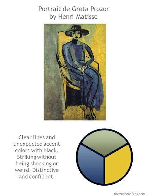 Portrait de Greta Prozor by Henri Matisse with style guidelines and color palette
