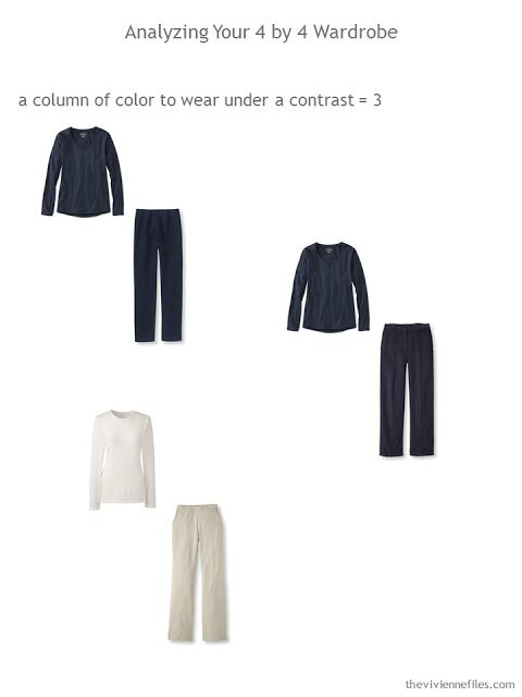 Analyzing a 4 by 4 Wardrobe for solid-color cores or columns