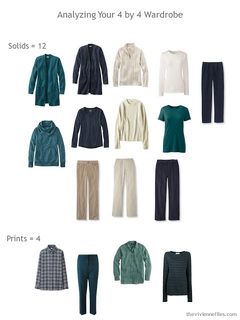 Analyzing a 4 by 4 Wardrobe for balance between solid and print garments
