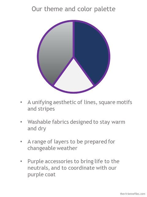 color palette and style guidelines for a travel capsule wardrobe in navy and grey with purple accents