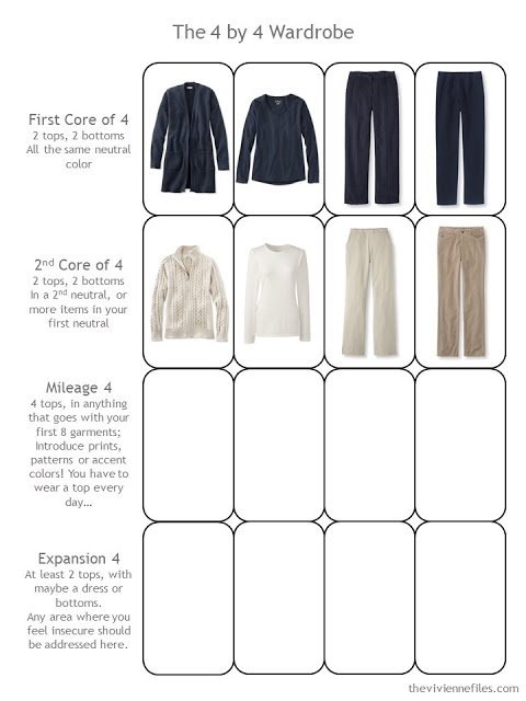 a 4 by 4 Wardrobe with 4 navy and 4 beige garments