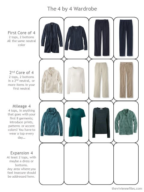 12 peices in a 4 by 4 wardrobe, in navy, beige and sea green shades