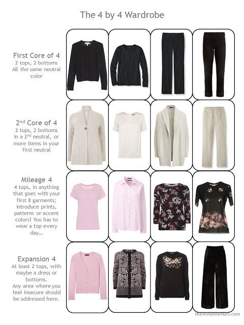 a casual 4 by 4 Wardrobe in black and beige with pink