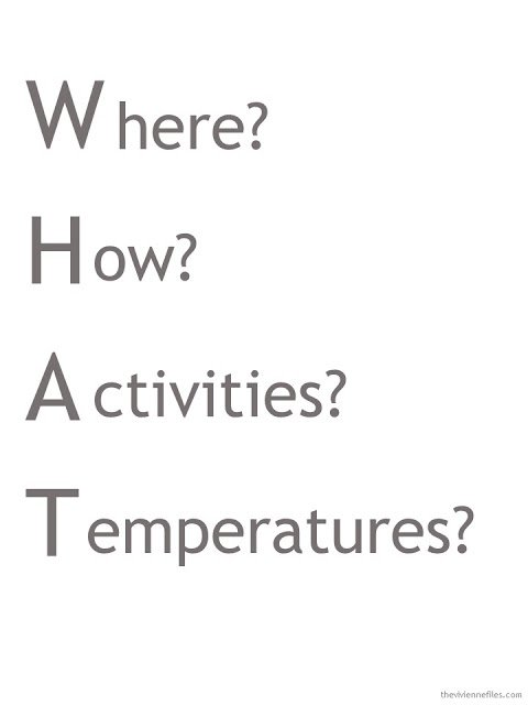 Four Packing Guidelines: Where? How? Activities? Temperatures?