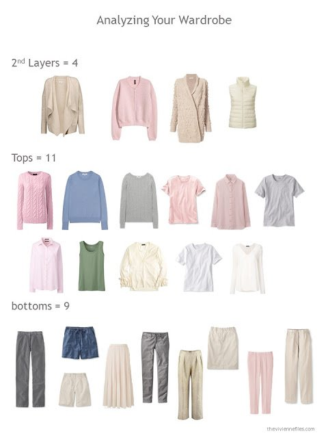 evaluating a capsule wardrobe based on the number of 2nd layers, tops and bottoms