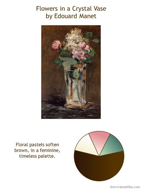 Flowers in a Crystal Vase by Edouard Manet with style guidelines and color palette
