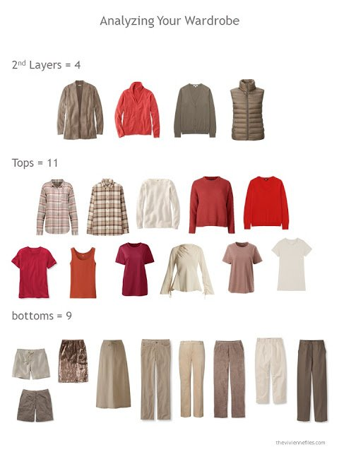 evaluating a wardrobe based on the different types of garments