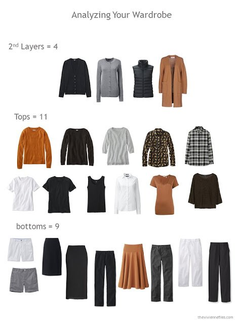 Evaluating a wardrobe based on the number of 2nd layers, tops and bottoms.