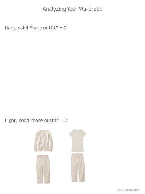 """evaluating a wardrobe looking for dark or light solid """"base outfits"""""""