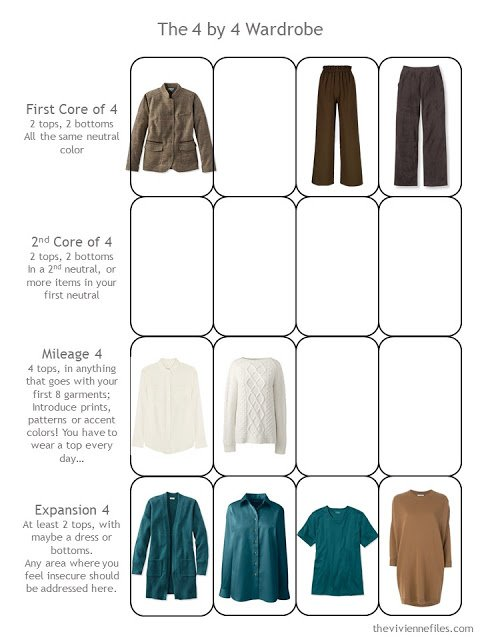 9 pieces in a 4 by 4 Wardrobe Template