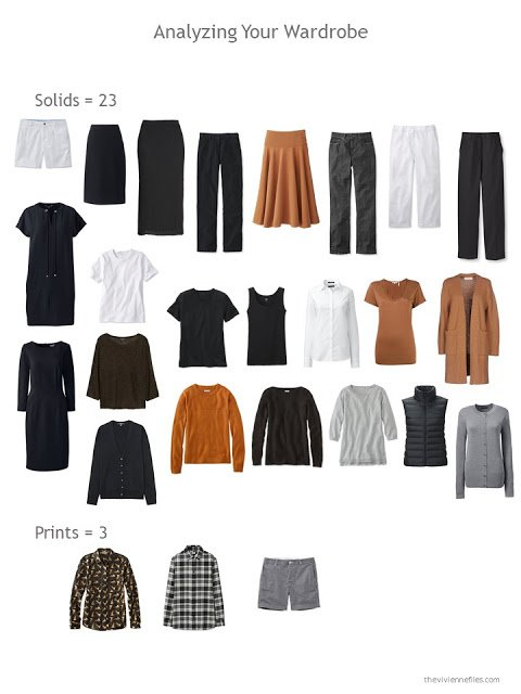 Evaluating a wardrobe based on the number of solid vs printed garments