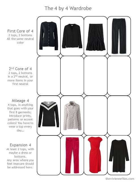 9 garments in a 4 by 4 Wardrobe Template