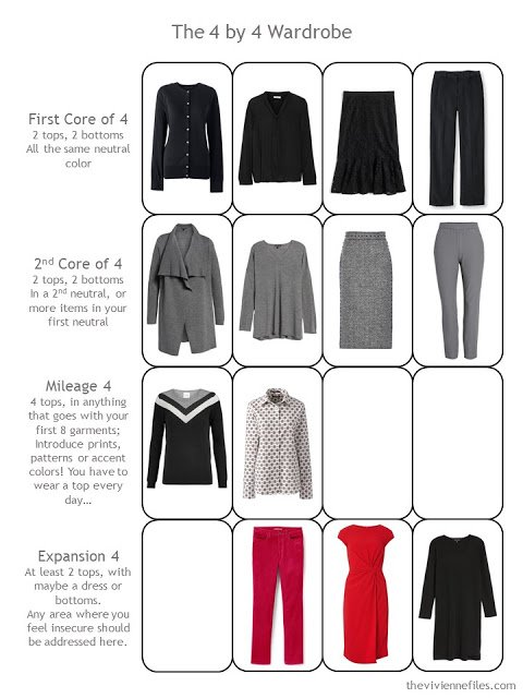 13 garments in a 4 by 4 Wardrobe Template