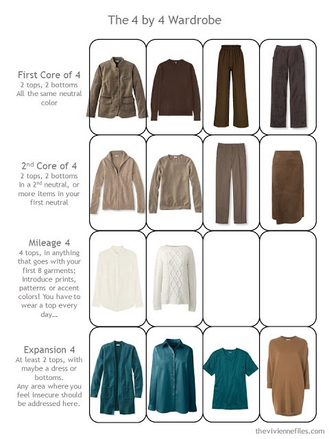 14 garments in a 4 by 4 Wardrobe Template
