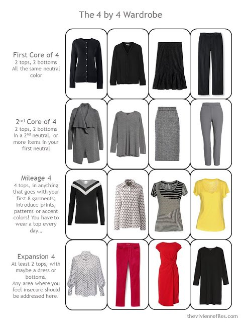 a 4 by 4 Wardrobe for cool weather in black, grey, red, white and yellow