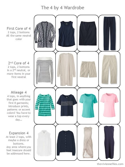 4 by 4 Summer Travel Wardrobe in navy and beige with aqua and pink accents