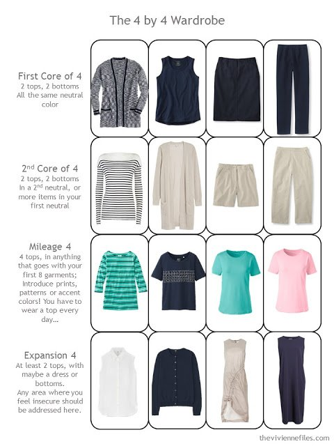 a final 4 by 4 Travel Wardrobe in navy and beige with aqua and pink accents