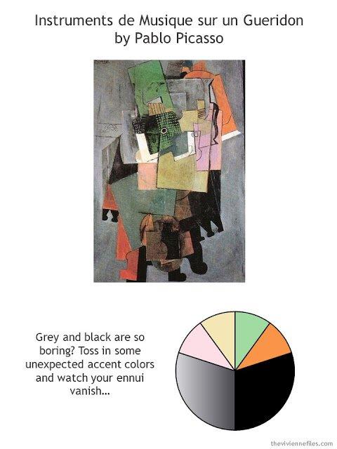 Instruments de Musique sur un Gueridon by Pablo Picasso with style guidelines and color palette