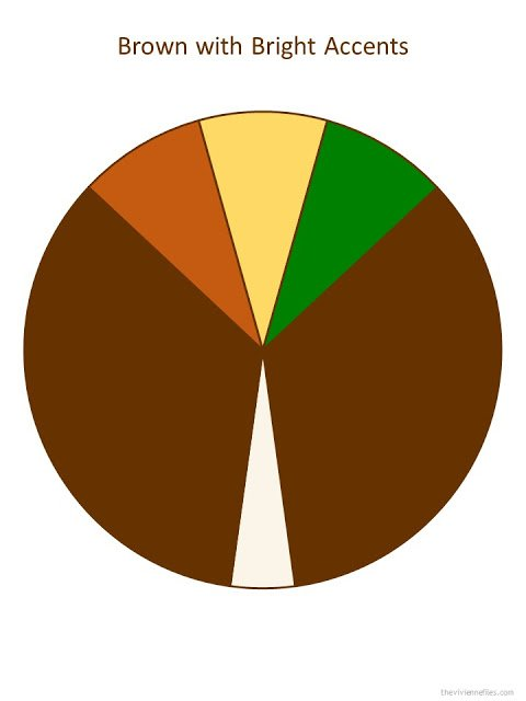 brown color palette with bright accents