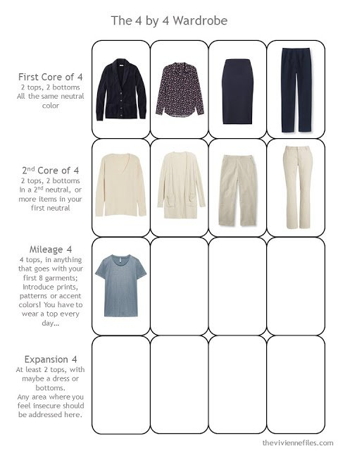 Step 2 of a 4 by 4 Wardrobe in navy and beige with muted accents