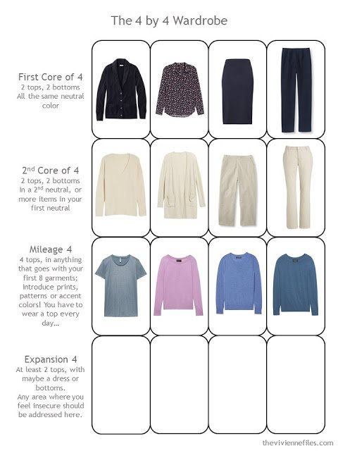 Step 3 of a 4 by 4 Travel Wardrobe in navy and beige with muted pastel accents