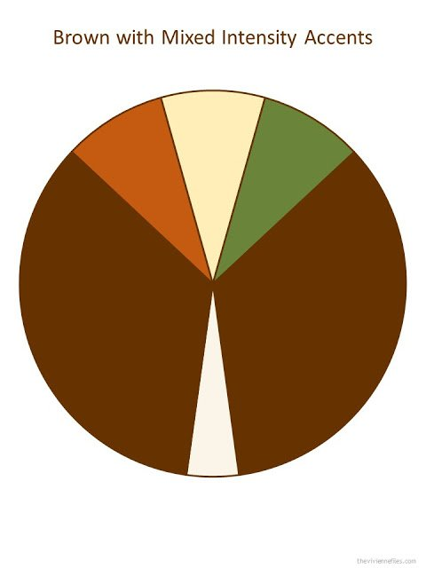brown color palette with mixed intensity accents