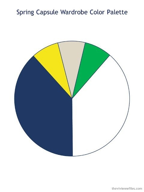 Spring capsule wardrobe color scheme of navy, white with yellow, khaki and green